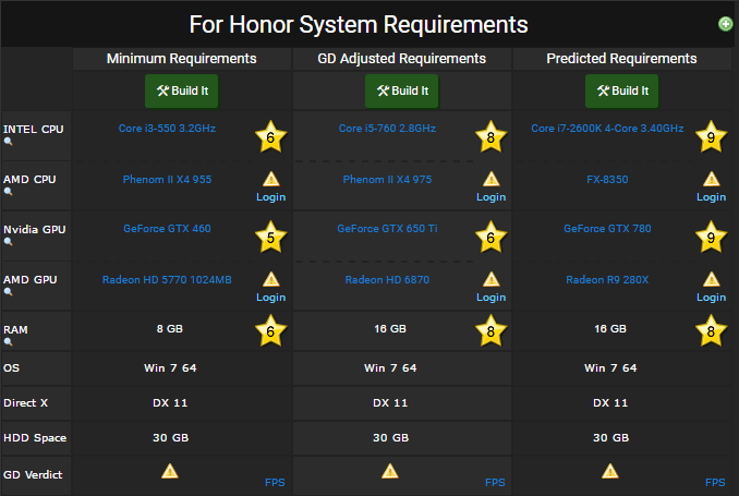For Honor requirements