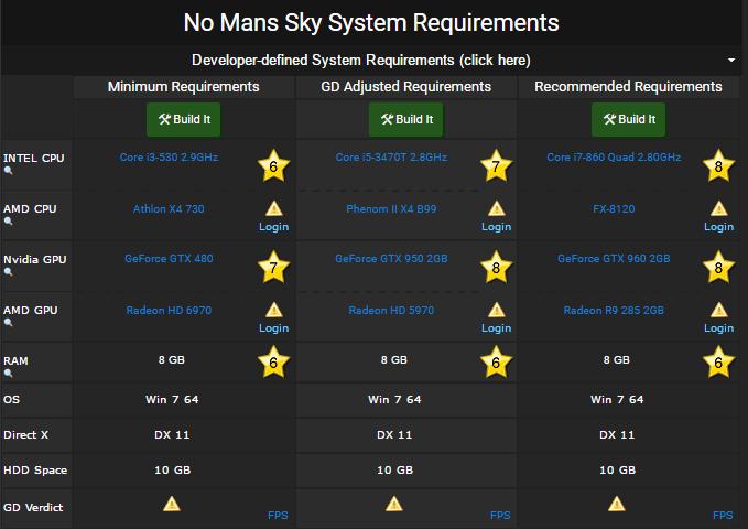 No Mans Sky requirements