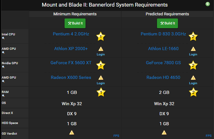 Mount and Blade 2 Bannerlord requirements